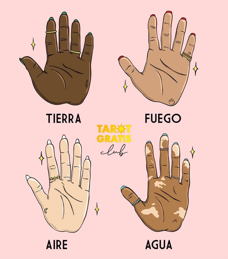 como leer la palma de la mano - quiromancia