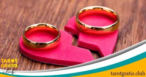 Ritual de Magia para acelerar el divorcio o la separación